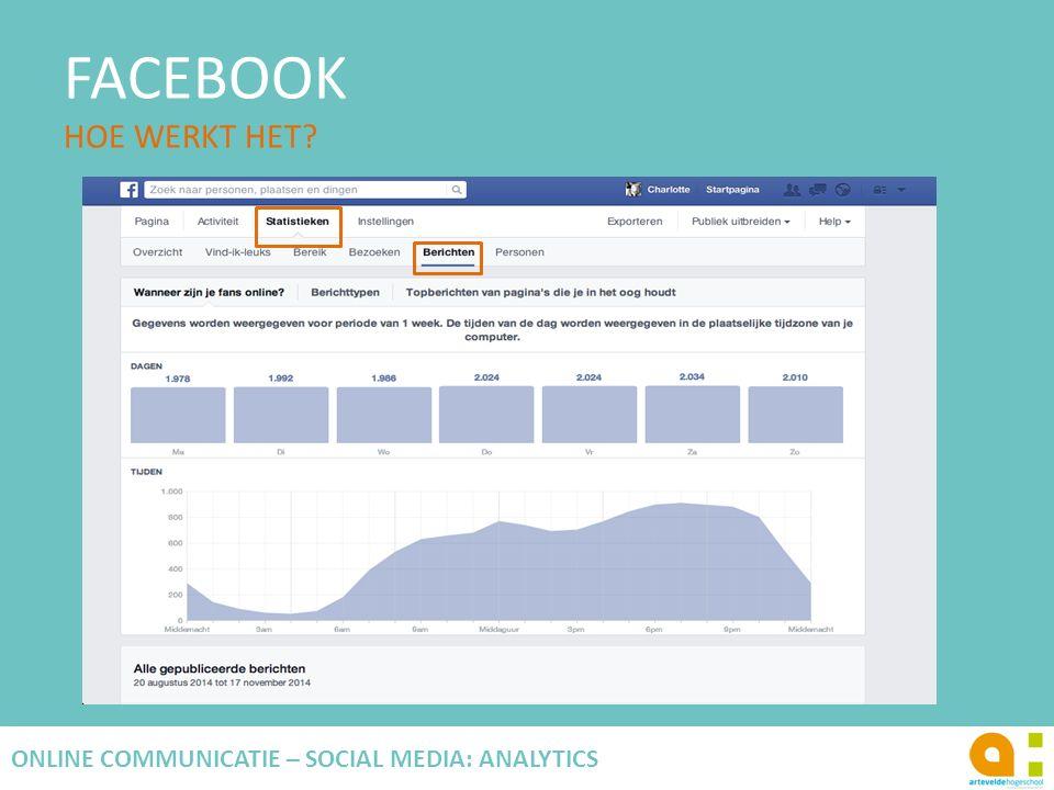FACEBOOK HOE WERKT HET? 108 ONLINE COMMUNICATIE – SOCIAL MEDIA: ANALYTICS
