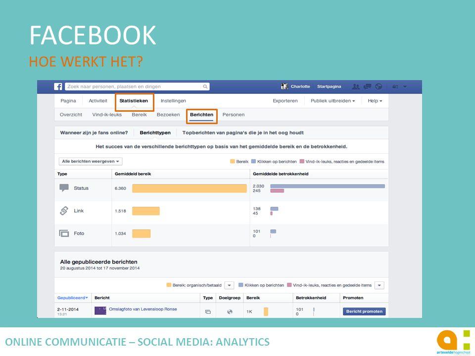 FACEBOOK HOE WERKT HET? 109 ONLINE COMMUNICATIE – SOCIAL MEDIA: ANALYTICS