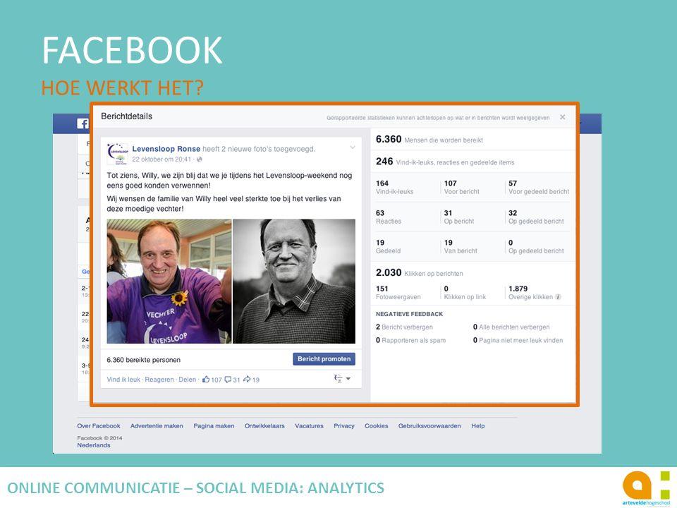 FACEBOOK HOE WERKT HET? 110 ONLINE COMMUNICATIE – SOCIAL MEDIA: ANALYTICS