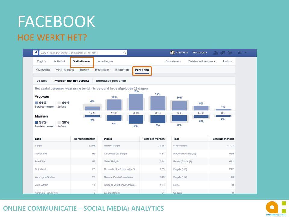 FACEBOOK HOE WERKT HET? 112 ONLINE COMMUNICATIE – SOCIAL MEDIA: ANALYTICS