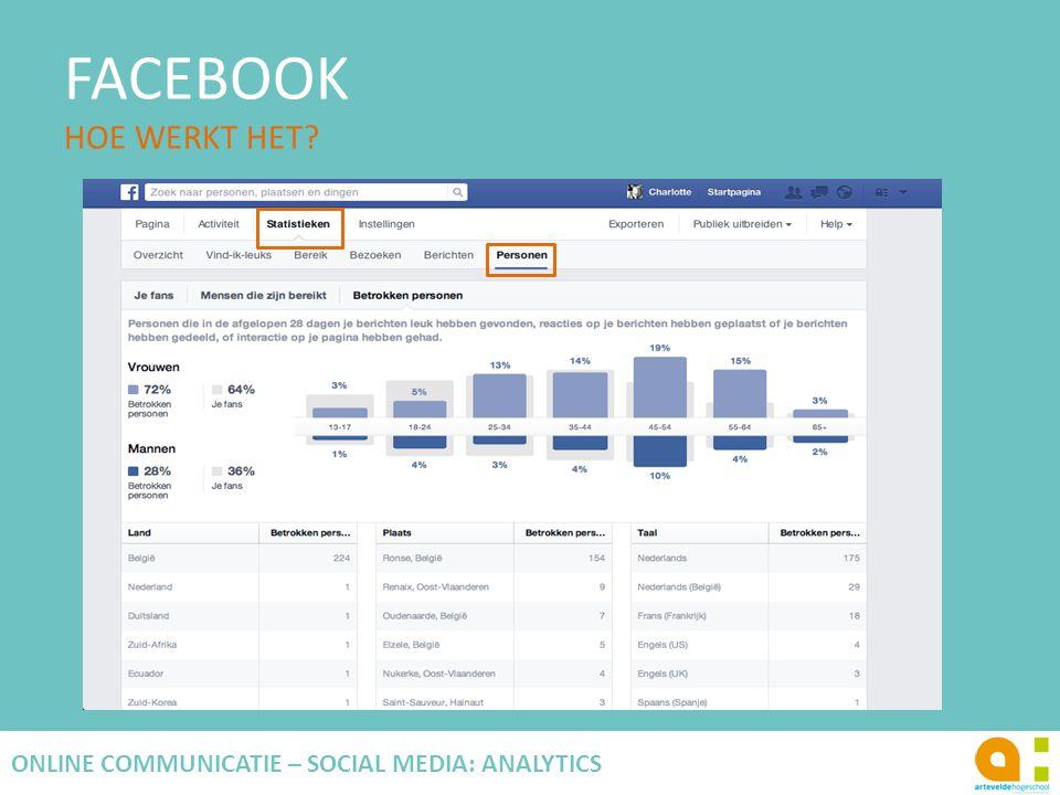 FACEBOOK HOE WERKT HET? 113 ONLINE COMMUNICATIE – SOCIAL MEDIA: ANALYTICS