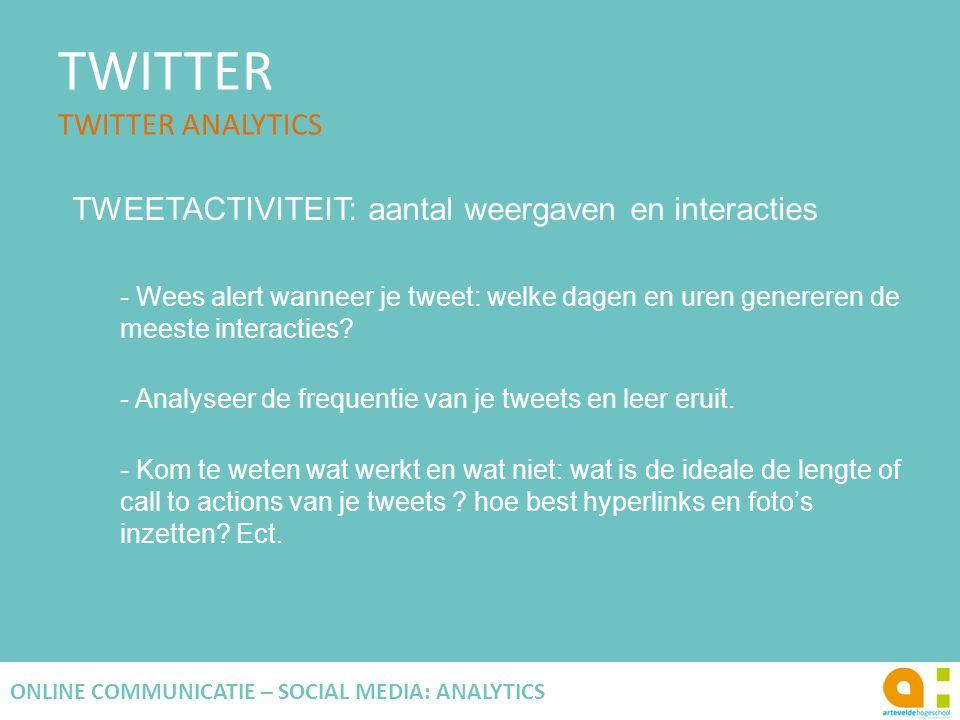 TWITTER TWITTER ANALYTICS 116 ONLINE COMMUNICATIE – SOCIAL MEDIA: ANALYTICS TWEETACTIVITEIT: aantal weergaven en interacties - Wees alert wanneer je t
