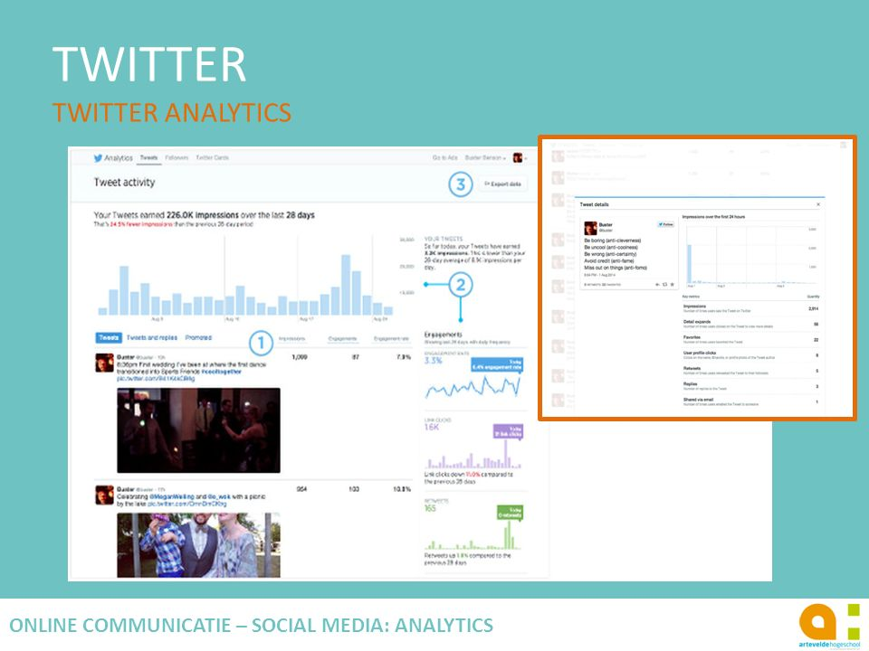 TWITTER TWITTER ANALYTICS 117 ONLINE COMMUNICATIE – SOCIAL MEDIA: ANALYTICS