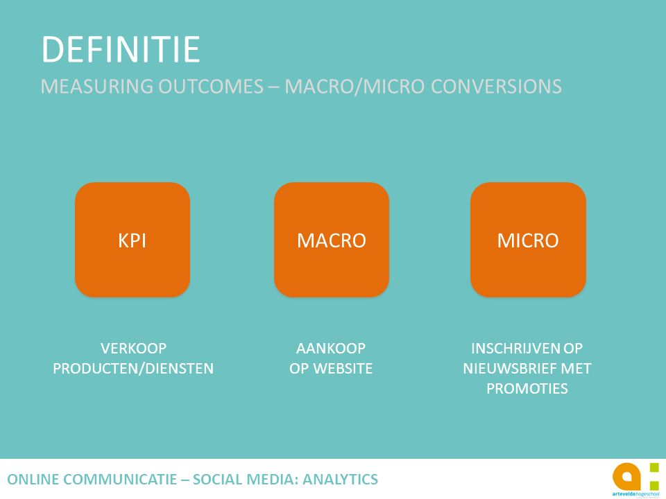 DEFINITIE MEASURING OUTCOMES – MACRO/MICRO CONVERSIONS 18 ONLINE COMMUNICATIE – SOCIAL MEDIA: ANALYTICS MACRO MICRO KPI AANKOOP OP WEBSITE INSCHRIJVEN OP NIEUWSBRIEF MET PROMOTIES VERKOOP PRODUCTEN/DIENSTEN