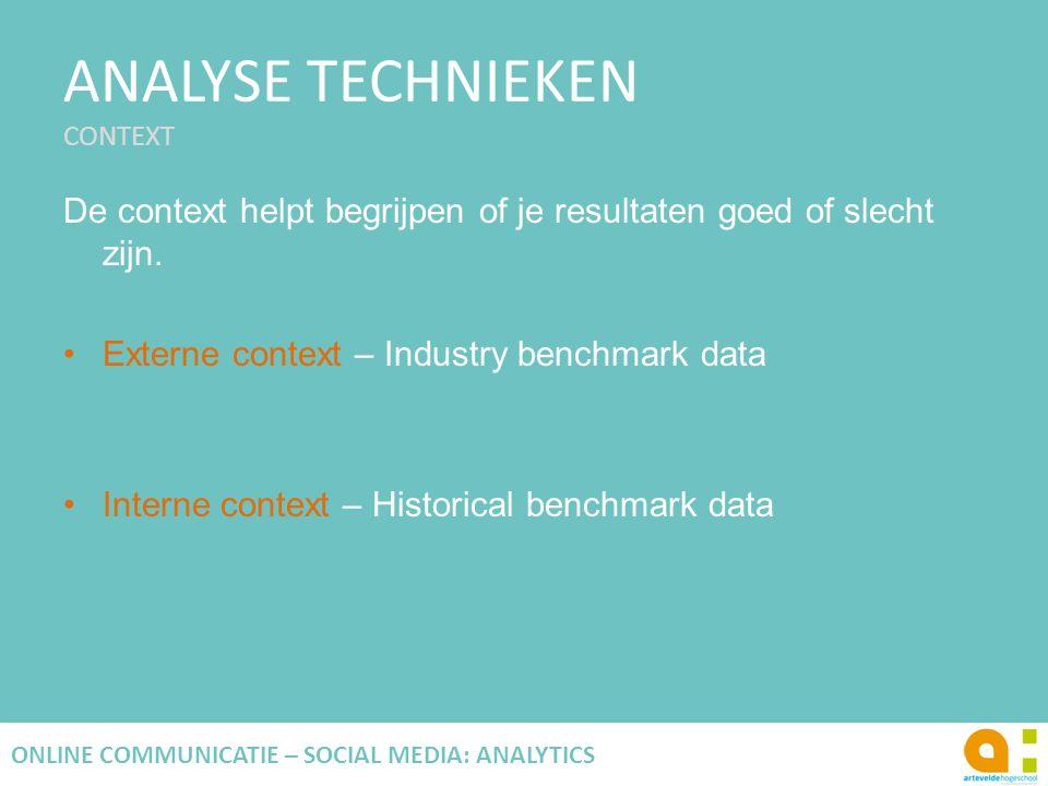 ANALYSE TECHNIEKEN CONTEXT De context helpt begrijpen of je resultaten goed of slecht zijn. Externe context – Industry benchmark data Interne context