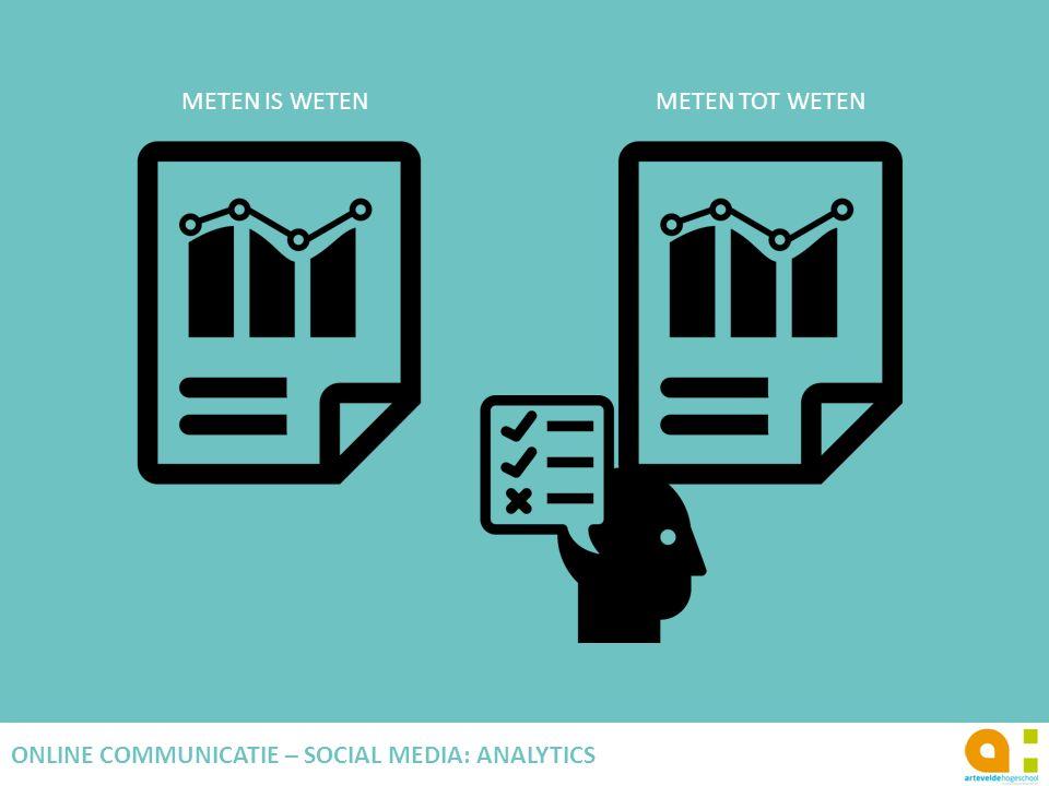 GOOGLE ANALYTICS WIE ZIJN MIJN BEZOEKERS? 64 ONLINE COMMUNICATIE – SOCIAL MEDIA: ANALYTICS