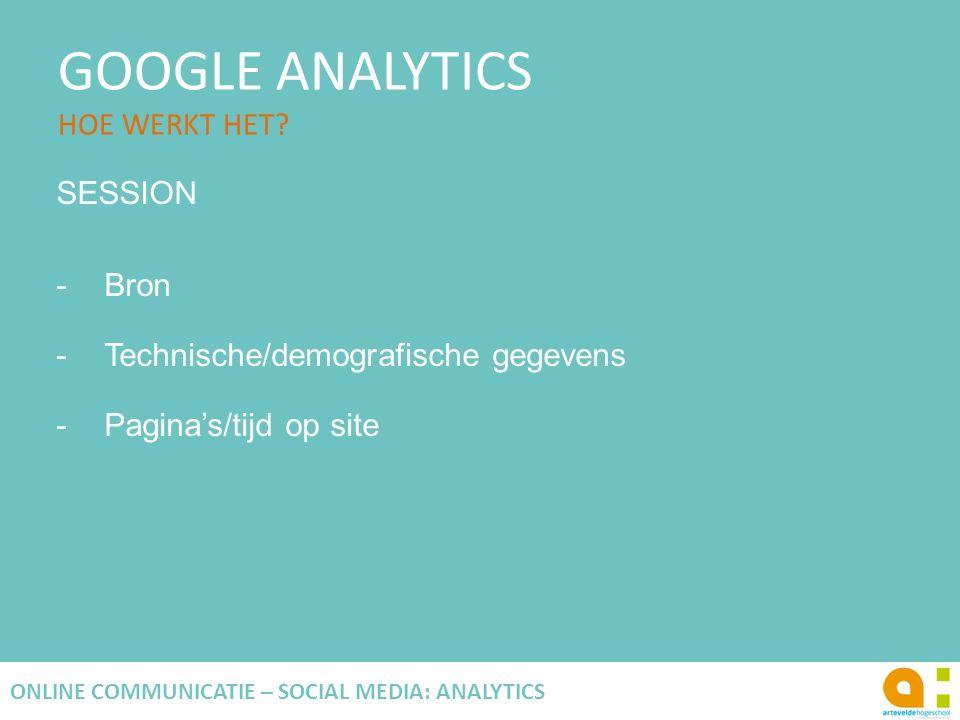 GOOGLE ANALYTICS HOE WERKT HET? 54 ONLINE COMMUNICATIE – SOCIAL MEDIA: ANALYTICS SESSION -Bron -Technische/demografische gegevens -Pagina's/tijd op si