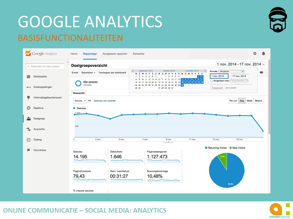 GOOGLE ANALYTICS BASISFUNCTIONALITEITEN 59 ONLINE COMMUNICATIE – SOCIAL MEDIA: ANALYTICS