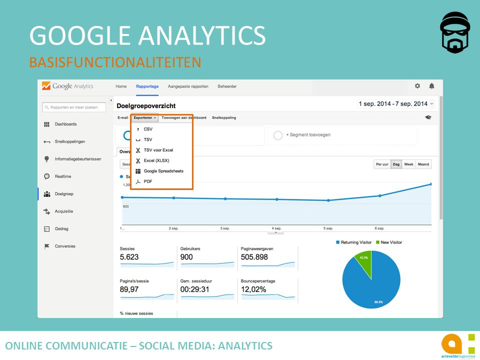 GOOGLE ANALYTICS BASISFUNCTIONALITEITEN 62 ONLINE COMMUNICATIE – SOCIAL MEDIA: ANALYTICS