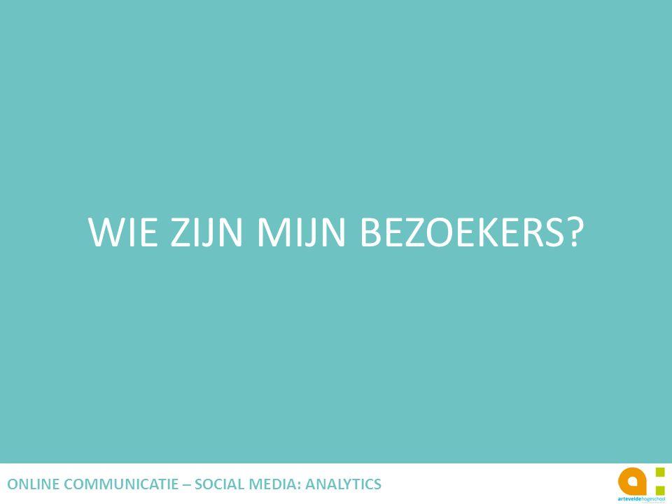 WIE ZIJN MIJN BEZOEKERS? 63 ONLINE COMMUNICATIE – SOCIAL MEDIA: ANALYTICS