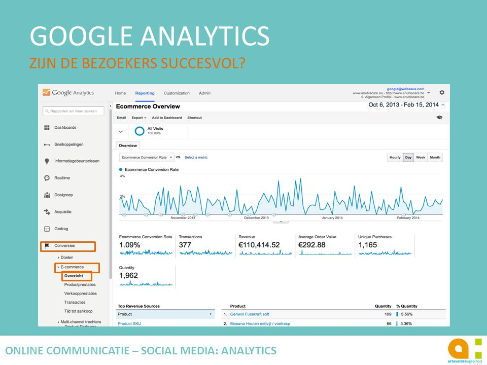 GOOGLE ANALYTICS ZIJN DE BEZOEKERS SUCCESVOL? 91 ONLINE COMMUNICATIE – SOCIAL MEDIA: ANALYTICS
