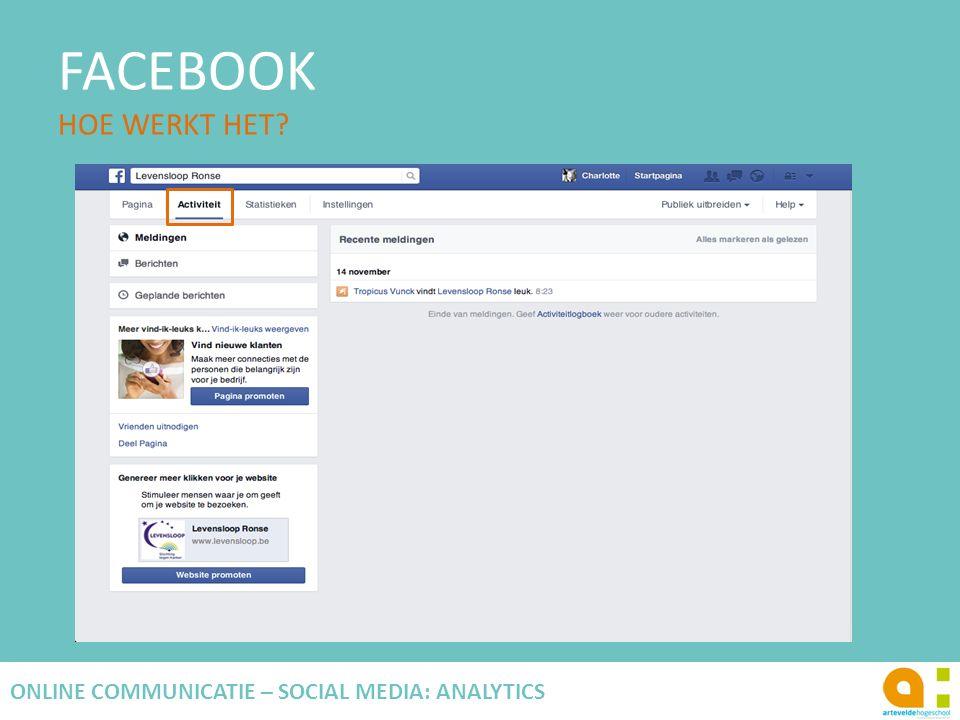 FACEBOOK HOE WERKT HET? 97 ONLINE COMMUNICATIE – SOCIAL MEDIA: ANALYTICS