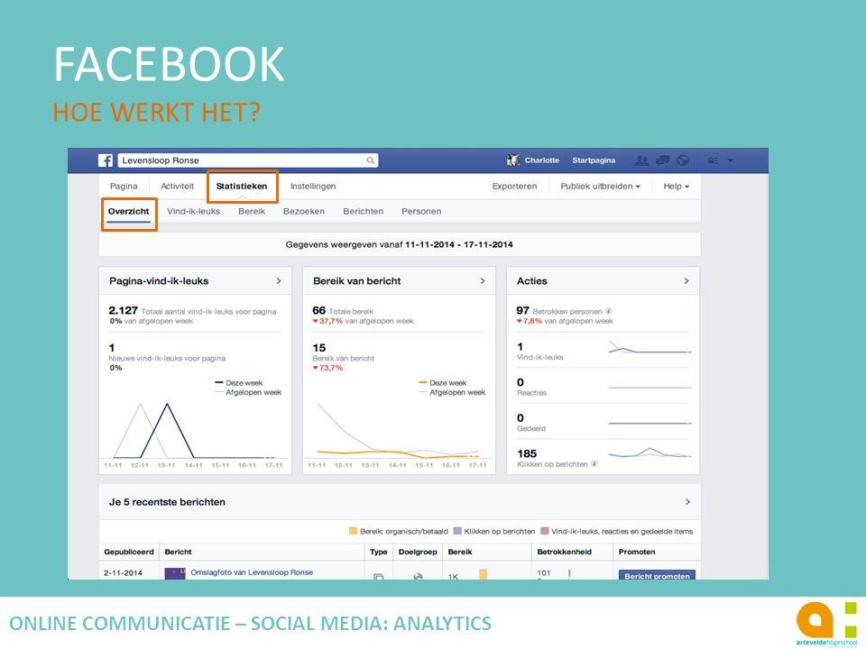 FACEBOOK HOE WERKT HET? 98 ONLINE COMMUNICATIE – SOCIAL MEDIA: ANALYTICS