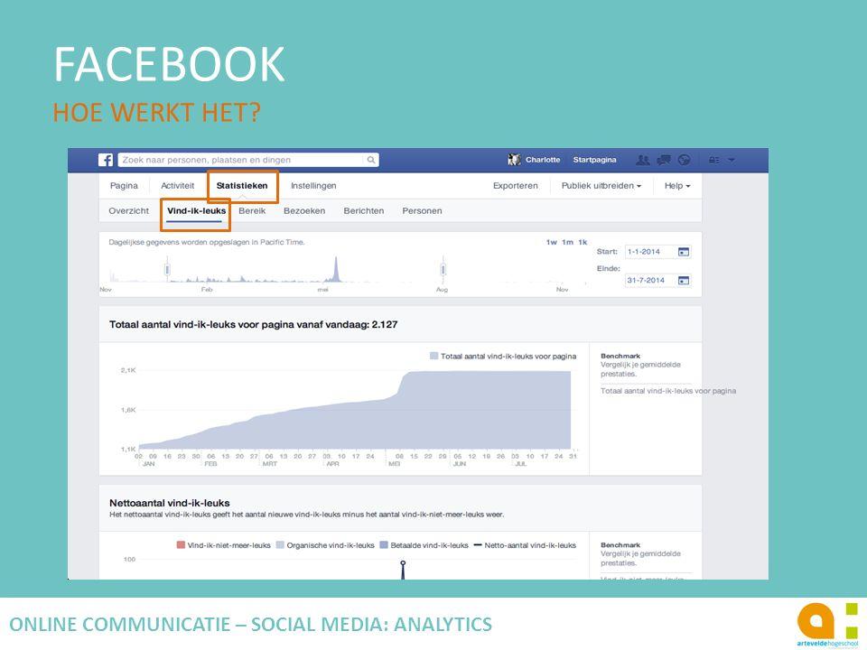 FACEBOOK HOE WERKT HET? 99 ONLINE COMMUNICATIE – SOCIAL MEDIA: ANALYTICS