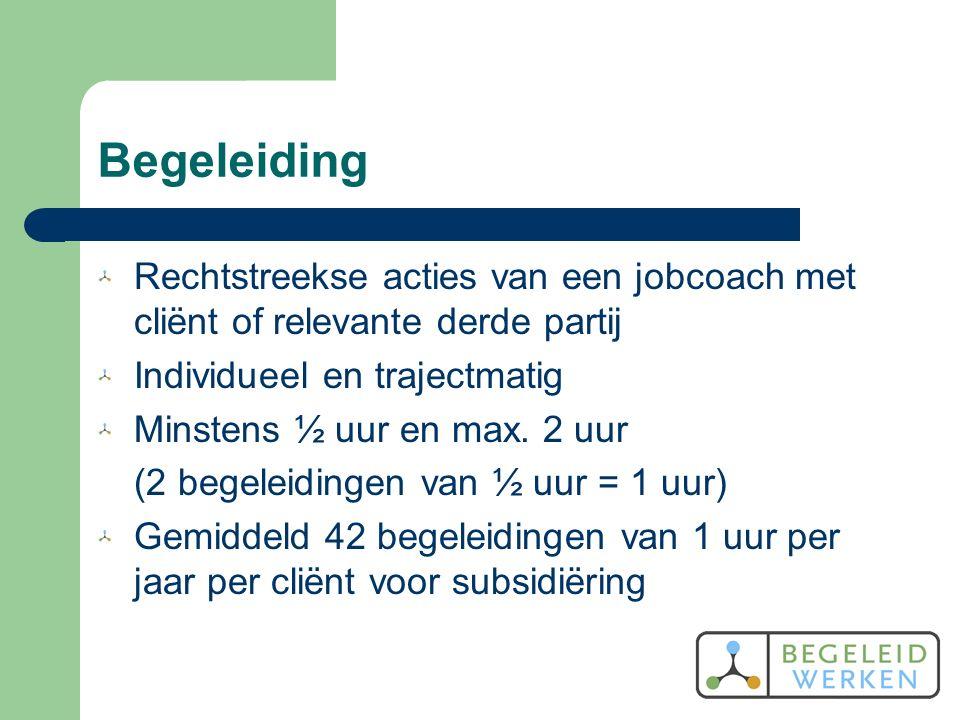 Begeleiding Rechtstreekse acties van een jobcoach met cliënt of relevante derde partij Individueel en trajectmatig Minstens ½ uur en max.
