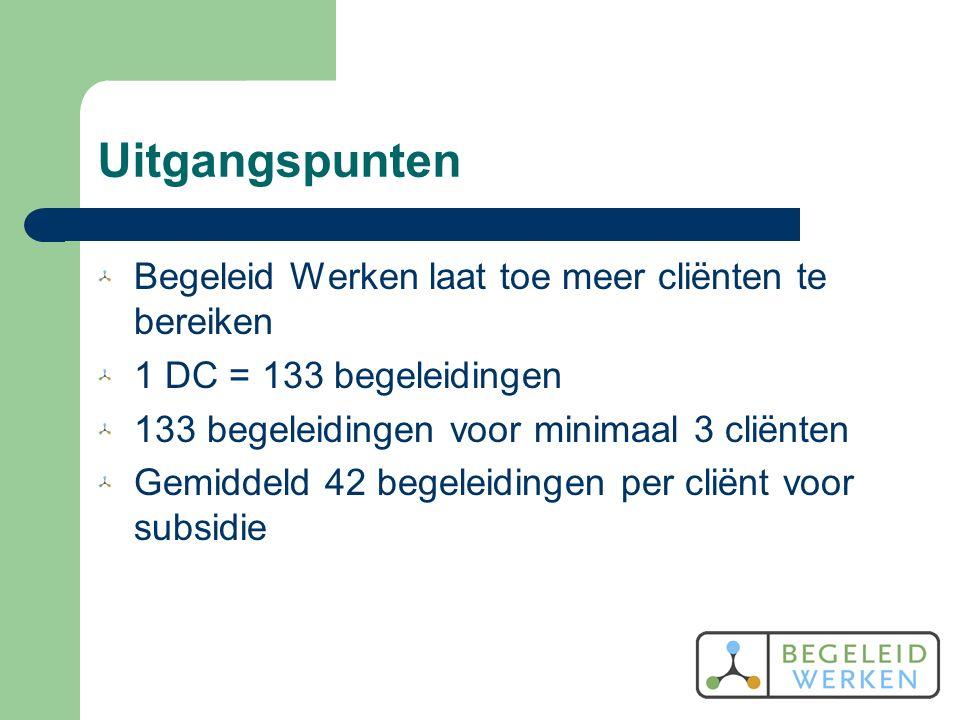 Uitgangspunten Begeleid Werken laat toe meer cliënten te bereiken 1 DC = 133 begeleidingen 133 begeleidingen voor minimaal 3 cliënten Gemiddeld 42 begeleidingen per cliënt voor subsidie