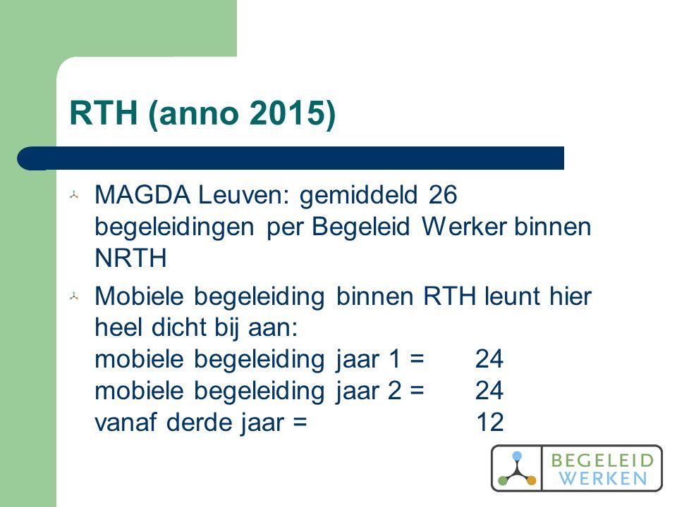 RTH (anno 2015) MAGDA Leuven: gemiddeld 26 begeleidingen per Begeleid Werker binnen NRTH Mobiele begeleiding binnen RTH leunt hier heel dicht bij aan: mobiele begeleiding jaar 1 =24 mobiele begeleiding jaar 2 =24 vanaf derde jaar =12