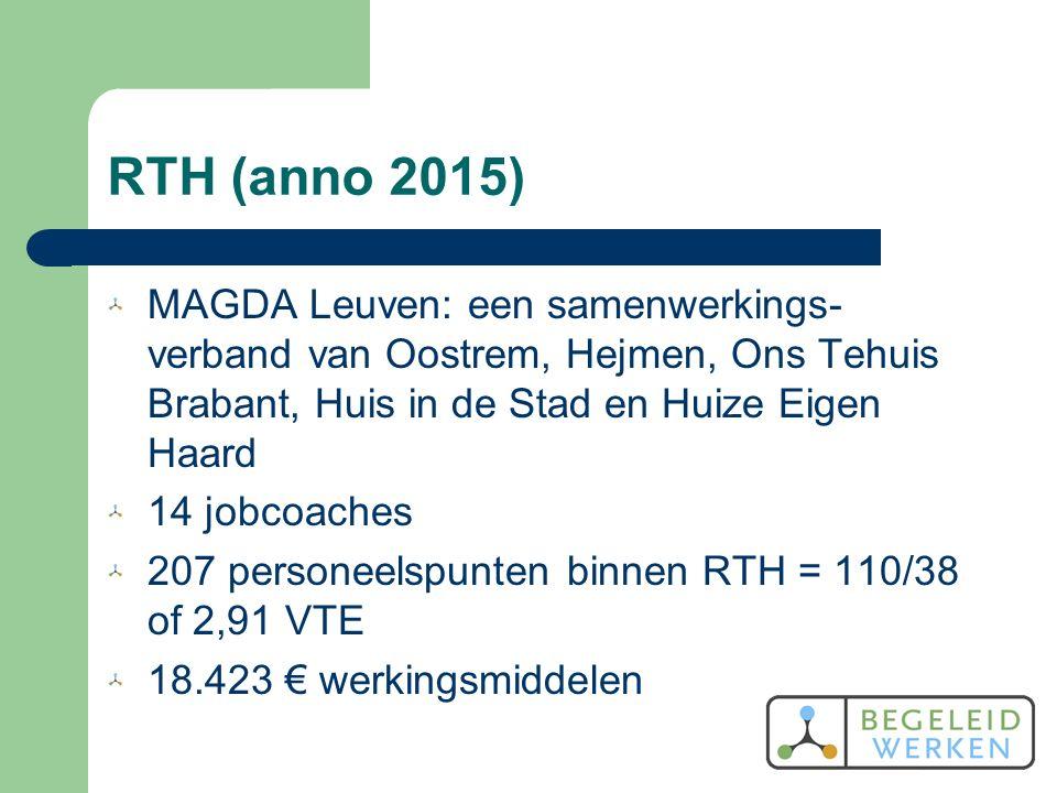 RTH (anno 2015) MAGDA Leuven: een samenwerkings- verband van Oostrem, Hejmen, Ons Tehuis Brabant, Huis in de Stad en Huize Eigen Haard 14 jobcoaches 207 personeelspunten binnen RTH = 110/38 of 2,91 VTE 18.423 € werkingsmiddelen