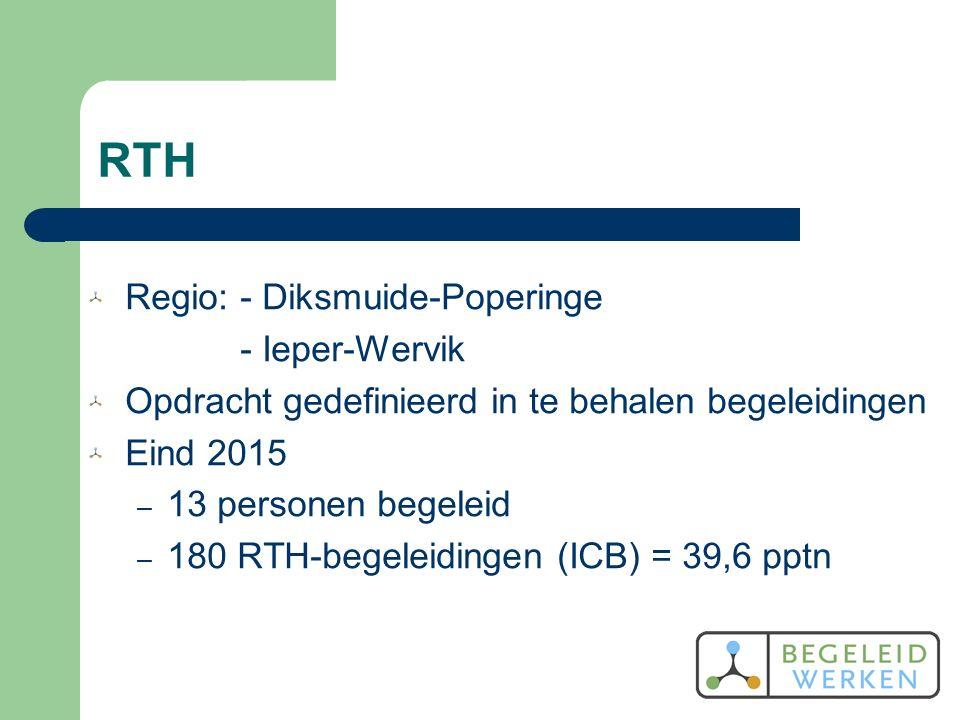RTH Regio:- Diksmuide-Poperinge - Ieper-Wervik Opdracht gedefinieerd in te behalen begeleidingen Eind 2015 – 13 personen begeleid – 180 RTH-begeleidingen (ICB) = 39,6 pptn