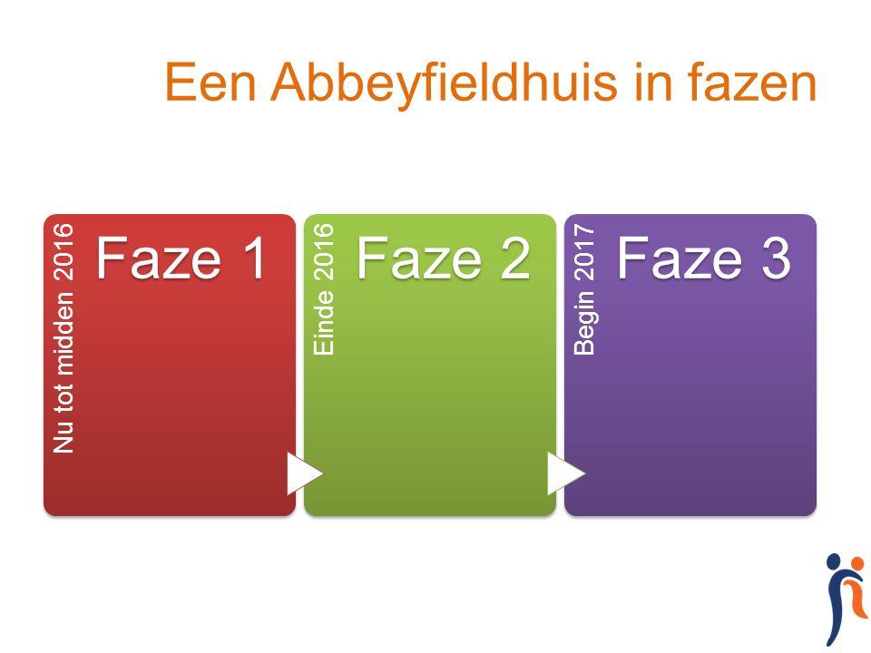 Een Abbeyfieldhuis in fazen Nu tot midden 2016 Faze 1 Einde 2016 Faze 2 Begin 2017 Faze 3