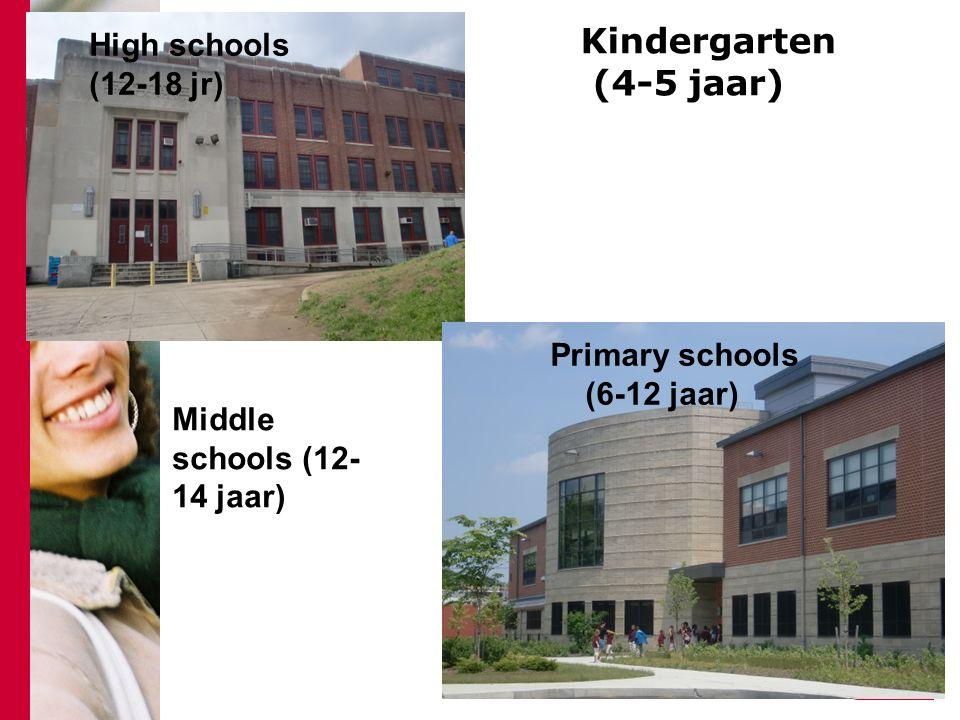 High schools (12-18 jr) Primary schools (6-12 jaar) Middle schools (12- 14 jaar) Kindergarten (4-5 jaar)