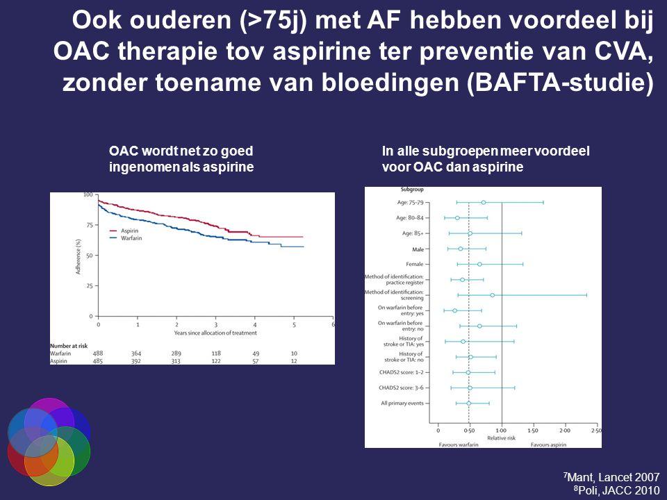 Ook ouderen (>75j) met AF hebben voordeel bij OAC therapie tov aspirine ter preventie van CVA, zonder toename van bloedingen (BAFTA-studie) OAC wordt net zo goed ingenomen als aspirine In alle subgroepen meer voordeel voor OAC dan aspirine 7 Mant, Lancet 2007 8 Poli, JACC 2010