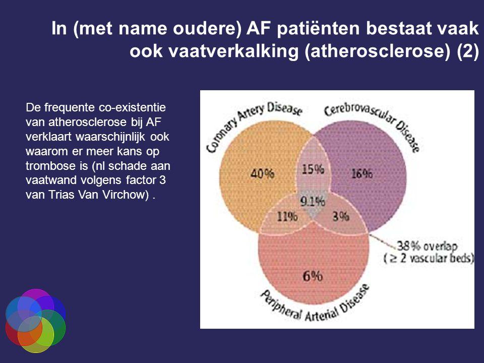 De frequente co-existentie van atherosclerose bij AF verklaart waarschijnlijk ook waarom er meer kans op trombose is (nl schade aan vaatwand volgens factor 3 van Trias Van Virchow).