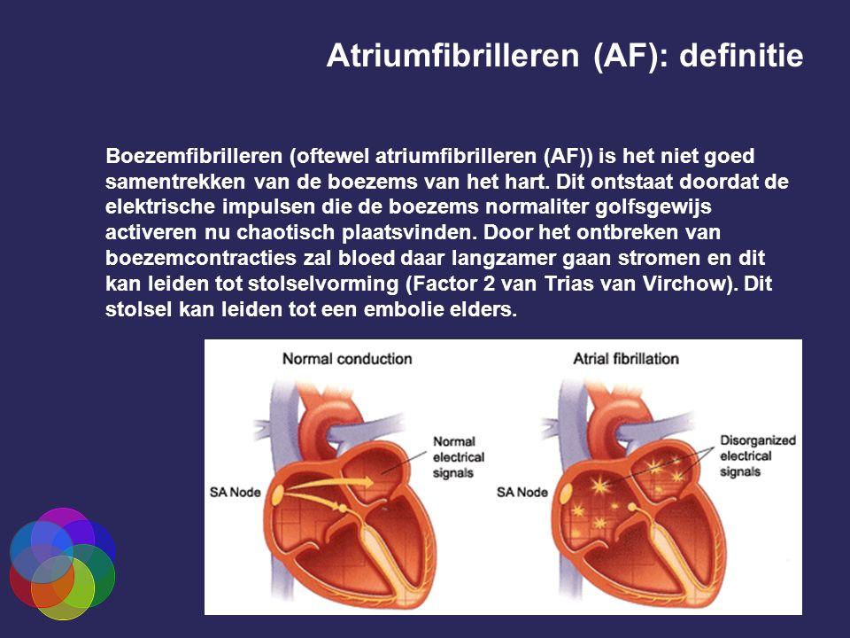 Boezemfibrilleren (oftewel atriumfibrilleren (AF)) is het niet goed samentrekken van de boezems van het hart.