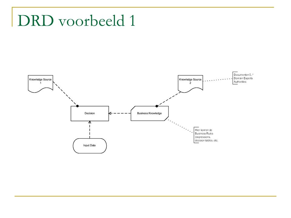 DRD voorbeeld 1