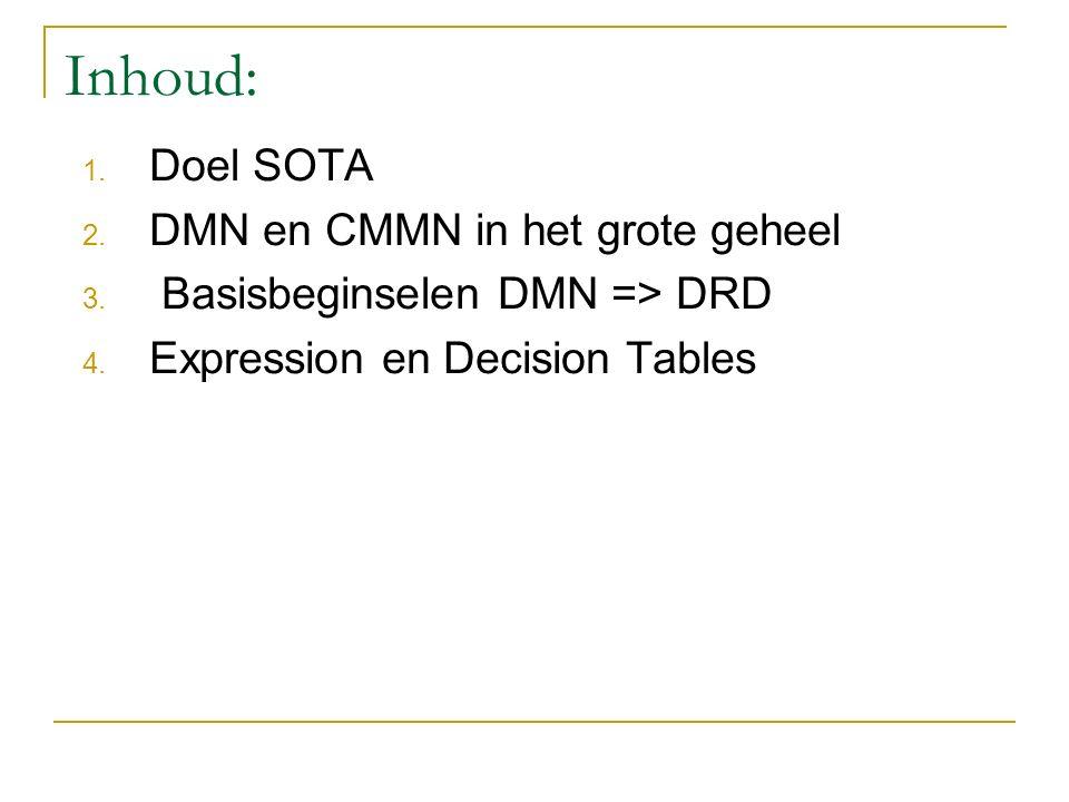 Inhoud: 1. Doel SOTA 2. DMN en CMMN in het grote geheel 3.