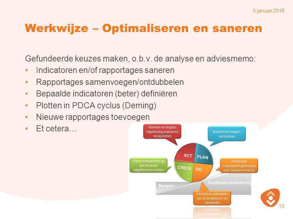 Werkwijze – Optimaliseren en saneren Gefundeerde keuzes maken, o.b.v.