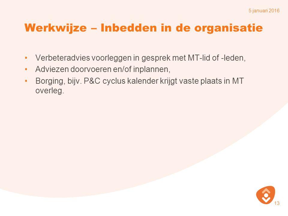 Werkwijze – Inbedden in de organisatie Verbeteradvies voorleggen in gesprek met MT-lid of -leden, Adviezen doorvoeren en/of inplannen, Borging, bijv.