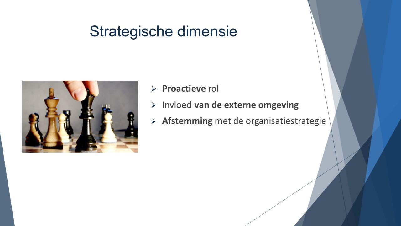 Strategische dimensie  Proactieve rol  Invloed van de externe omgeving  Afstemming met de organisatiestrategie