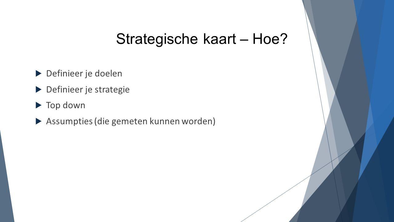  Definieer je doelen  Definieer je strategie  Top down  Assumpties (die gemeten kunnen worden) Strategische kaart – Hoe?