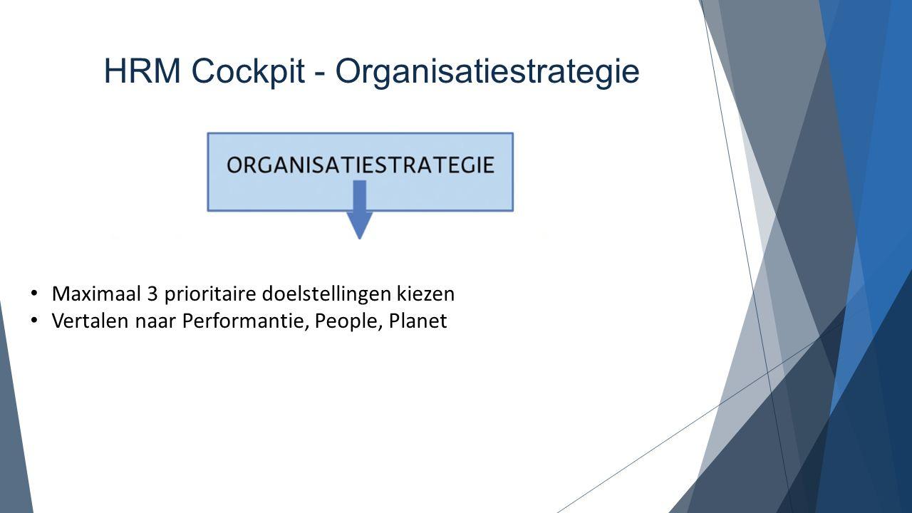 HRM Cockpit - Organisatiestrategie Maximaal 3 prioritaire doelstellingen kiezen Vertalen naar Performantie, People, Planet