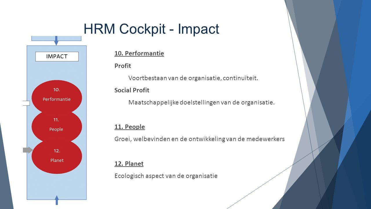 HRM Cockpit - Impact 10. Performantie Profit Voortbestaan van de organisatie, continuïteit. Social Profit Maatschappelijke doelstellingen van de organ
