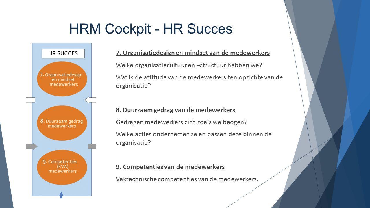 HRM Cockpit - HR Succes 7. Organisatiedesign en mindset van de medewerkers Welke organisatiecultuur en –structuur hebben we? Wat is de attitude van de