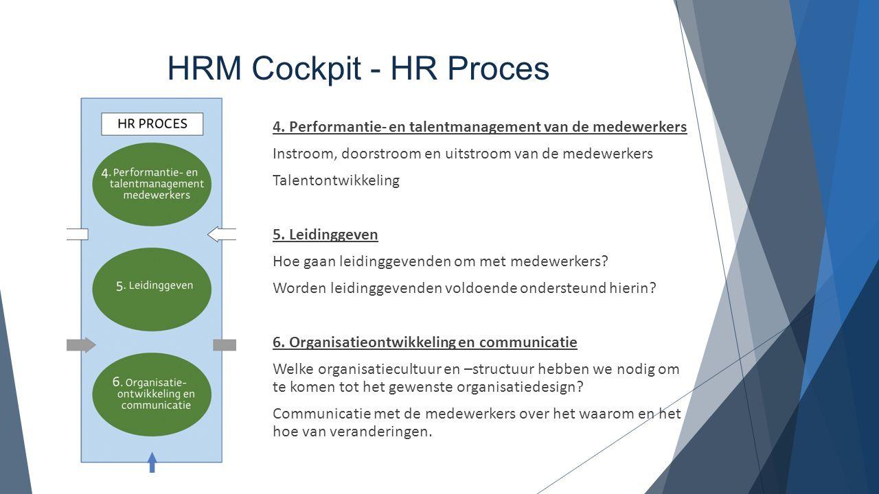 HRM Cockpit - HR Proces 4. Performantie- en talentmanagement van de medewerkers Instroom, doorstroom en uitstroom van de medewerkers Talentontwikkelin