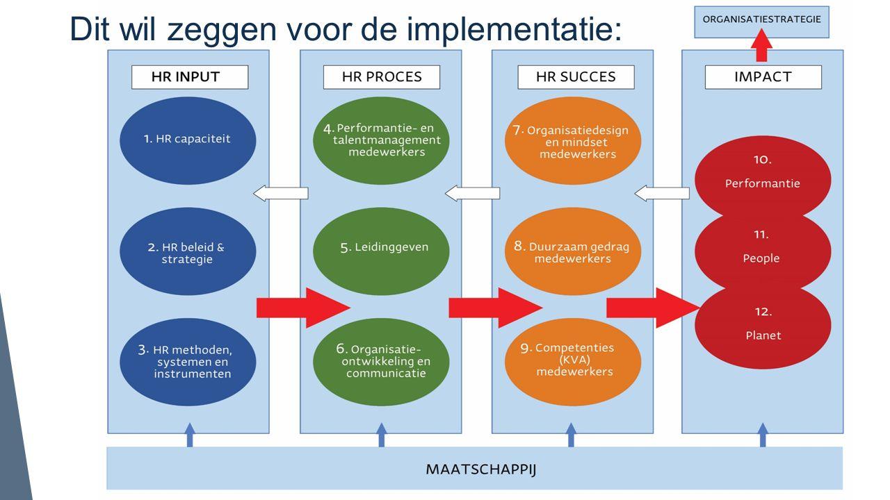 Dit wil zeggen voor de implementatie: