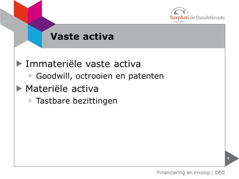 Immateriële vaste activa Goodwill, octrooien en patenten Materiële activa Tastbare bezittingen 4 Financiering en inkoop | CEO Vaste activa