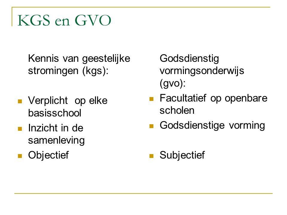 KGS en GVO Kennis van geestelijke stromingen (kgs): Verplichtop elke basisschool Inzicht in de samenleving Objectief Godsdienstig vormingsonderwijs (gvo): Facultatief op openbare scholen Godsdienstige vorming Subjectief