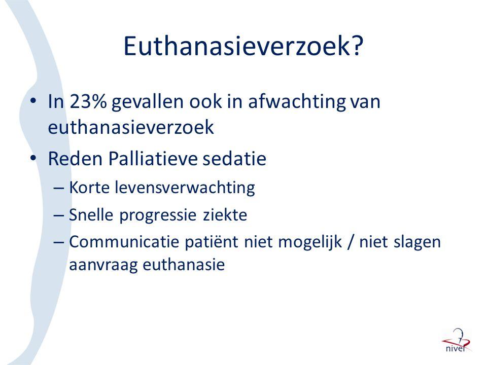 Euthanasieverzoek? In 23% gevallen ook in afwachting van euthanasieverzoek Reden Palliatieve sedatie – Korte levensverwachting – Snelle progressie zie