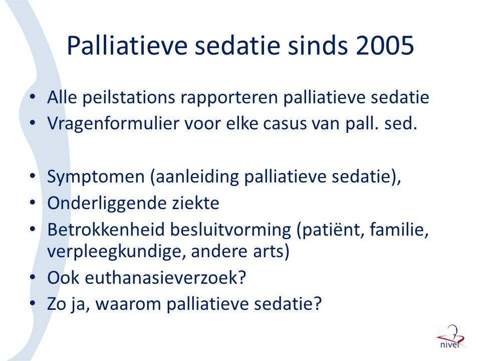 Palliatieve sedatie sinds 2005 Alle peilstations rapporteren palliatieve sedatie Vragenformulier voor elke casus van pall. sed. Symptomen (aanleiding