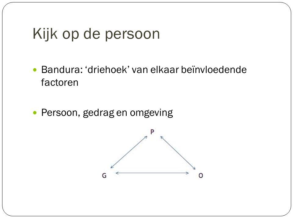 Kijk op de persoon Bandura: 'driehoek' van elkaar beïnvloedende factoren Persoon, gedrag en omgeving