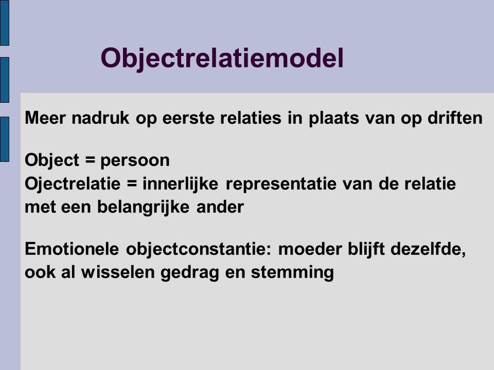 Meer nadruk op eerste relaties in plaats van op driften Object = persoon Ojectrelatie = innerlijke representatie van de relatie met een belangrijke an
