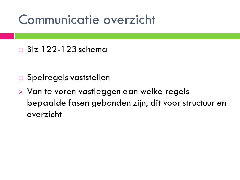 Communicatie overzicht  Blz 122-123 schema  Spelregels vaststellen  Van te voren vastleggen aan welke regels bepaalde fasen gebonden zijn, dit voor