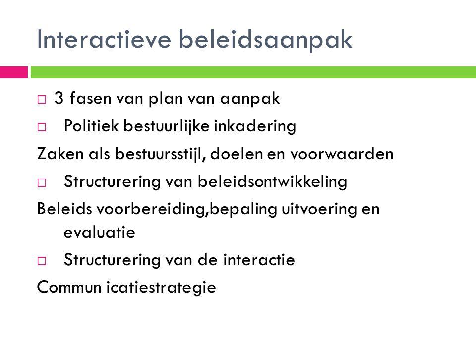 Interactieve beleidsaanpak  3 fasen van plan van aanpak  Politiek bestuurlijke inkadering Zaken als bestuursstijl, doelen en voorwaarden  Structurering van beleidsontwikkeling Beleids voorbereiding,bepaling uitvoering en evaluatie  Structurering van de interactie Commun icatiestrategie