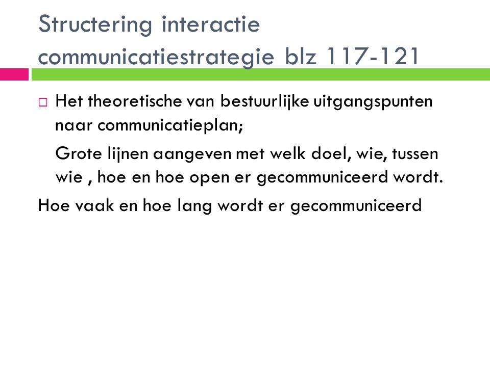 Structering interactie communicatiestrategie blz 117-121  Het theoretische van bestuurlijke uitgangspunten naar communicatieplan; Grote lijnen aangeven met welk doel, wie, tussen wie, hoe en hoe open er gecommuniceerd wordt.
