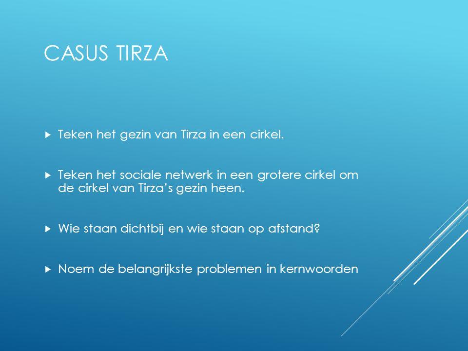 CASUS TIRZA  Teken het gezin van Tirza in een cirkel.  Teken het sociale netwerk in een grotere cirkel om de cirkel van Tirza's gezin heen.  Wie st