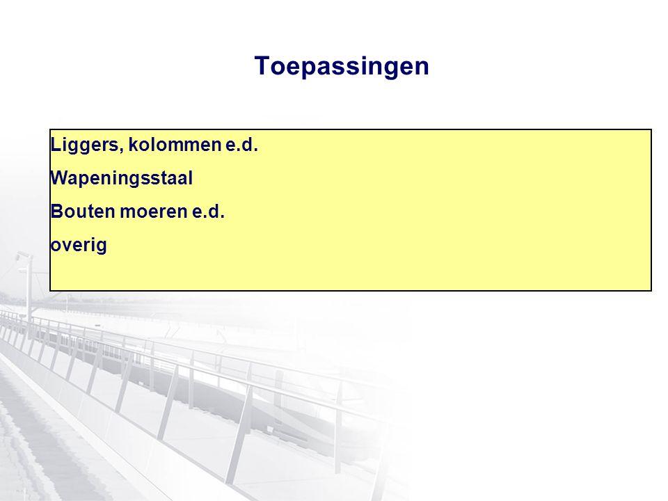 Toepassingen Liggers, kolommen e.d. Wapeningsstaal Bouten moeren e.d. overig